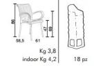 zahradní židle dama_td