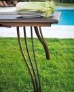 vera table_det