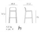 barová židle Faro_rozměr